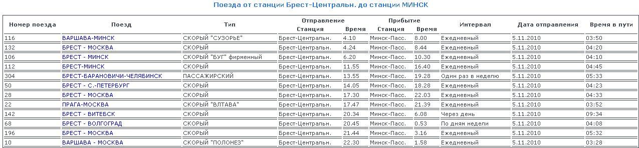 качественном термобелье расписание скоростных электричек бобруйск-минск теперь
